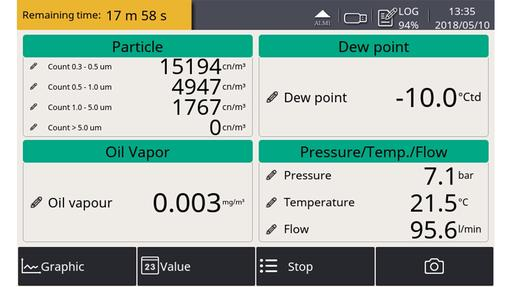 Compressed Air Purity Measurement of Dew Point, Particles and Oil Vapour