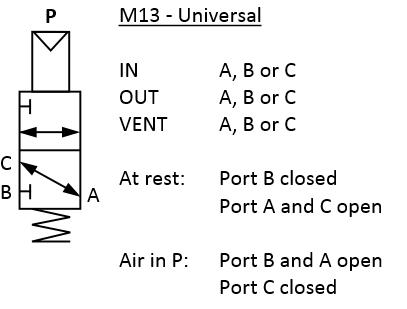 M13 series air operated valves